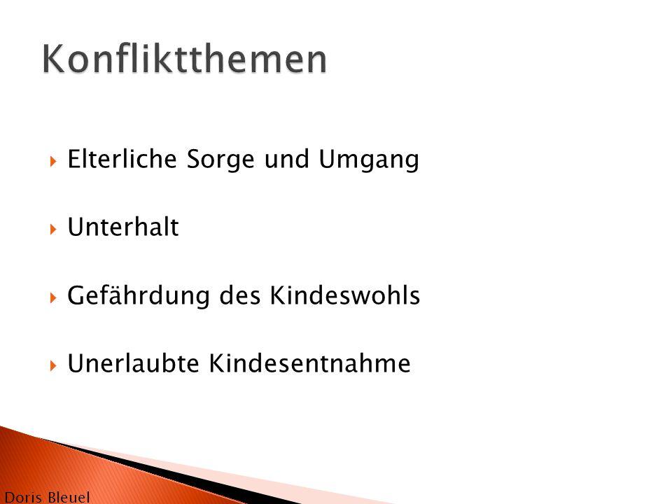  Unterschiedliche Kulturen  Mit unterschiedliche Rechtssystemen   Mit unterschiedlichen Erziehungsauffassungen  Unterschiedliche Sprachen Doris Bleuel