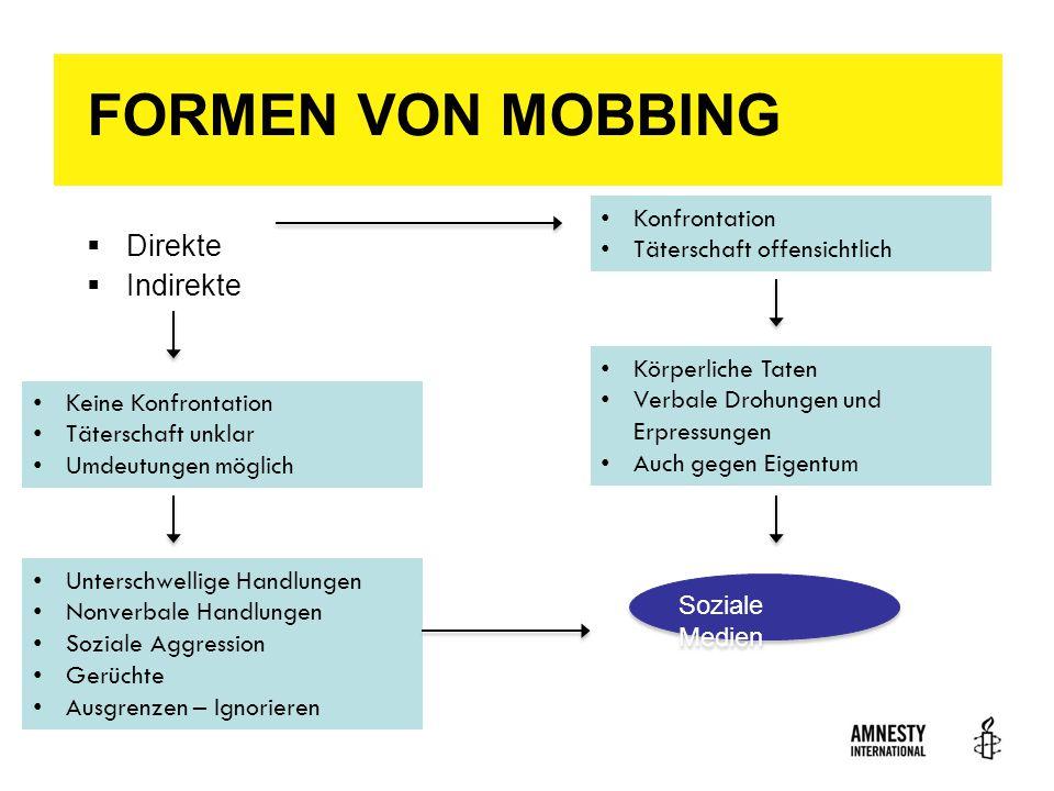 FOLGEN VON MOBBING Was sind die Folgen von Mobbing? 14