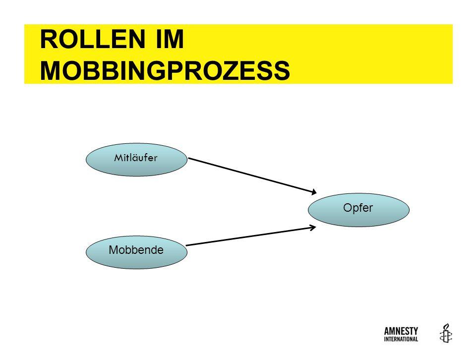 ROLLEN – WER FEHLT NOCH? 5 Mitläufer Mobbende Opfer Verstärker Passive Zuschaue r Helfer Erwachsene