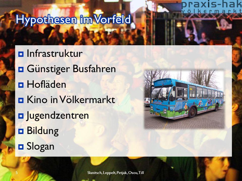  Infrastruktur  Günstiger Busfahren  Hofläden  Kino in Völkermarkt  Jugendzentren  Bildung  Slogan Slanitsch, Leppelt, Petjak, Osou, Till5