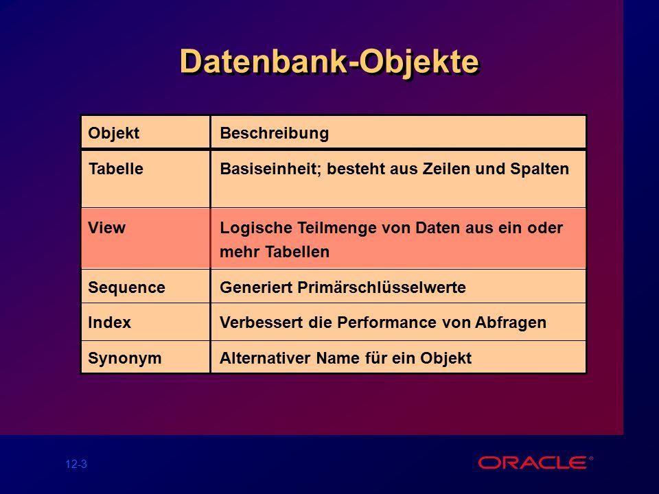 12-3 Datenbank-Objekte Beschreibung Basiseinheit; besteht aus Zeilen und Spalten Logische Teilmenge von Daten aus ein oder mehr Tabellen Generiert Primärschlüsselwerte Verbessert die Performance von Abfragen Alternativer Name für ein Objekt Objekt Tabelle View Sequence Index Synonym