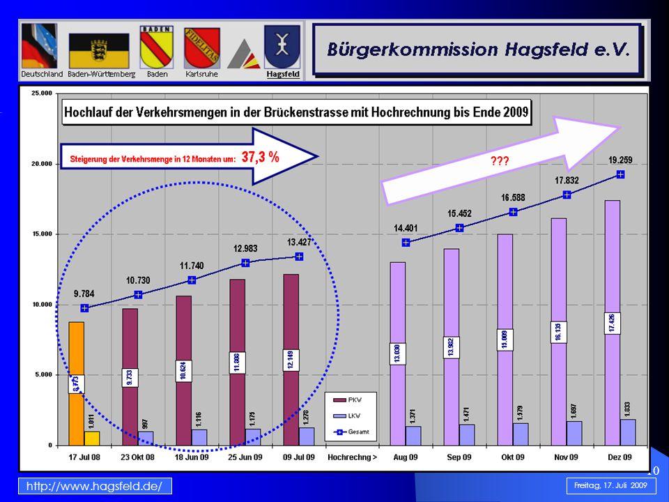 10 http://www.hagsfeld.de/ Freitag, 17. Juli 2009