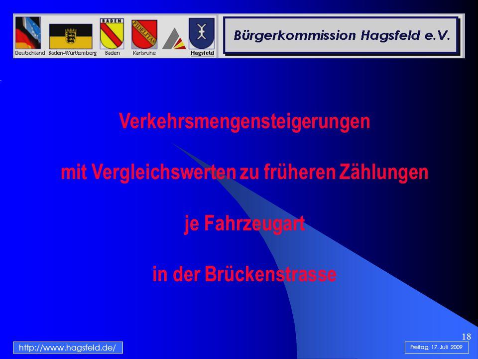 18 http://www.hagsfeld.de/ Freitag, 17. Juli 2009 Verkehrsmengensteigerungen mit Vergleichswerten zu früheren Zählungen je Fahrzeugart in der Brückens