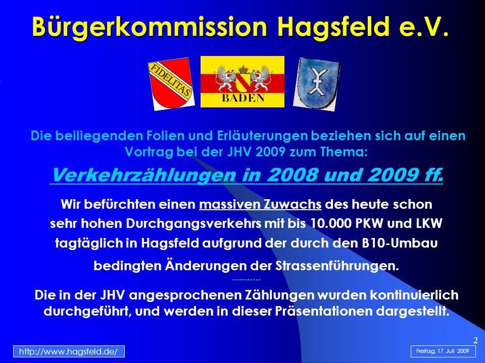 2 Bürgerkommission Hagsfeld e.V. http://www.hagsfeld.de/ Die beiliegenden Folien und Erläuterungen beziehen sich auf einen Vortrag bei der JHV 2009 zu