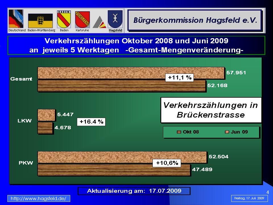 4 http://www.hagsfeld.de/