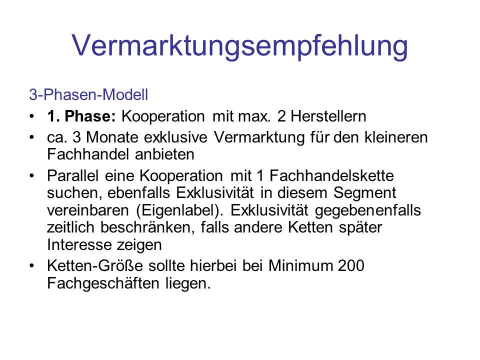 Vermarktungsempfehlung 3-Phasen-Modell 1. Phase: Kooperation mit max. 2 Herstellern ca. 3 Monate exklusive Vermarktung für den kleineren Fachhandel an