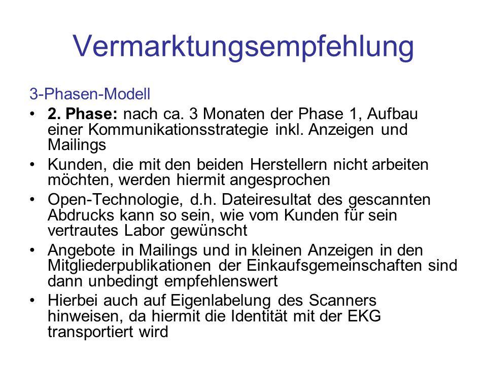 Vermarktungsempfehlung 3-Phasen-Modell 2. Phase: nach ca. 3 Monaten der Phase 1, Aufbau einer Kommunikationsstrategie inkl. Anzeigen und Mailings Kund
