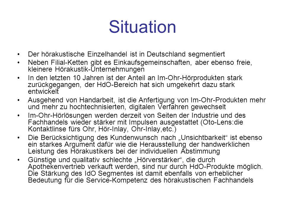 Situation Der hörakustische Einzelhandel ist in Deutschland segmentiert Neben Filial-Ketten gibt es Einkaufsgemeinschaften, aber ebenso freie, kleiner