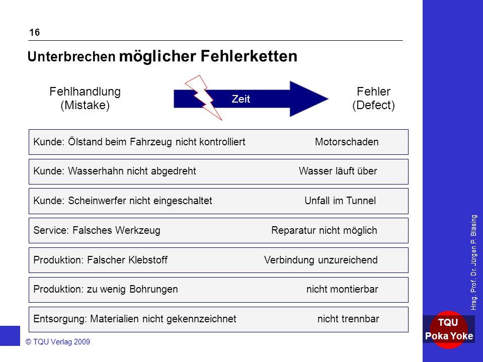 AKADEMIE © TQU Verlag 2009 TQU Poka Yoke Hrsg. Prof. Dr. Jürgen P. Bläsing 16 Unterbrechen möglicher Fehlerketten Fehlhandlung (Mistake) Fehler (Defec