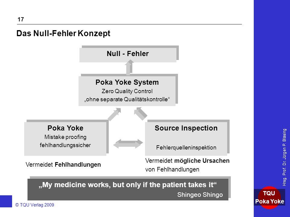 "AKADEMIE © TQU Verlag 2009 TQU Poka Yoke Hrsg. Prof. Dr. Jürgen P. Bläsing 17 Das Null-Fehler Konzept Poka Yoke System Zero Quality Control ""ohne sepa"