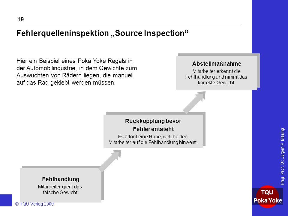 """AKADEMIE © TQU Verlag 2009 TQU Poka Yoke Hrsg. Prof. Dr. Jürgen P. Bläsing 19 Fehlerquelleninspektion """"Source Inspection"""" Fehlhandlung Mitarbeiter gre"""