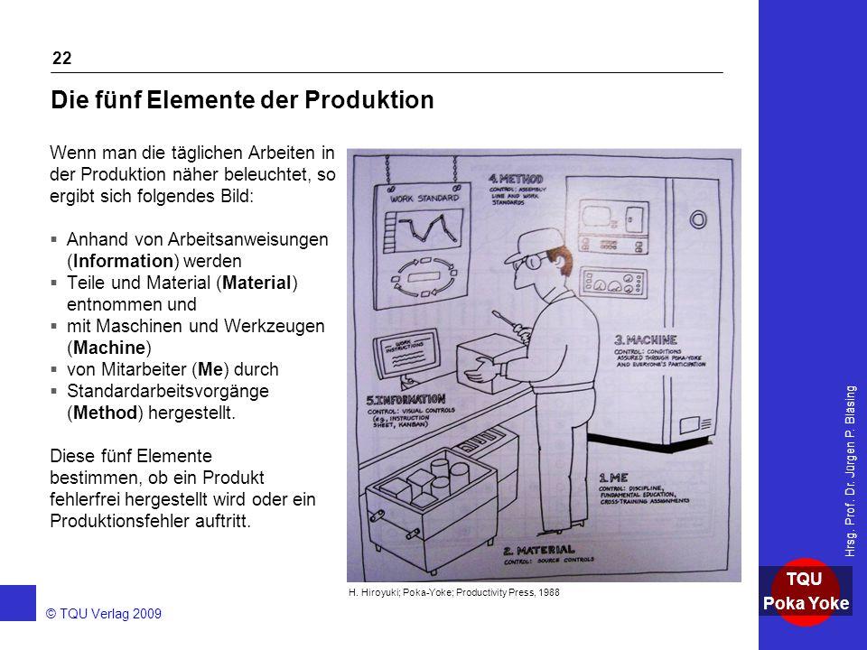 AKADEMIE © TQU Verlag 2009 TQU Poka Yoke Hrsg. Prof. Dr. Jürgen P. Bläsing 22 Die fünf Elemente der Produktion Wenn man die täglichen Arbeiten in der