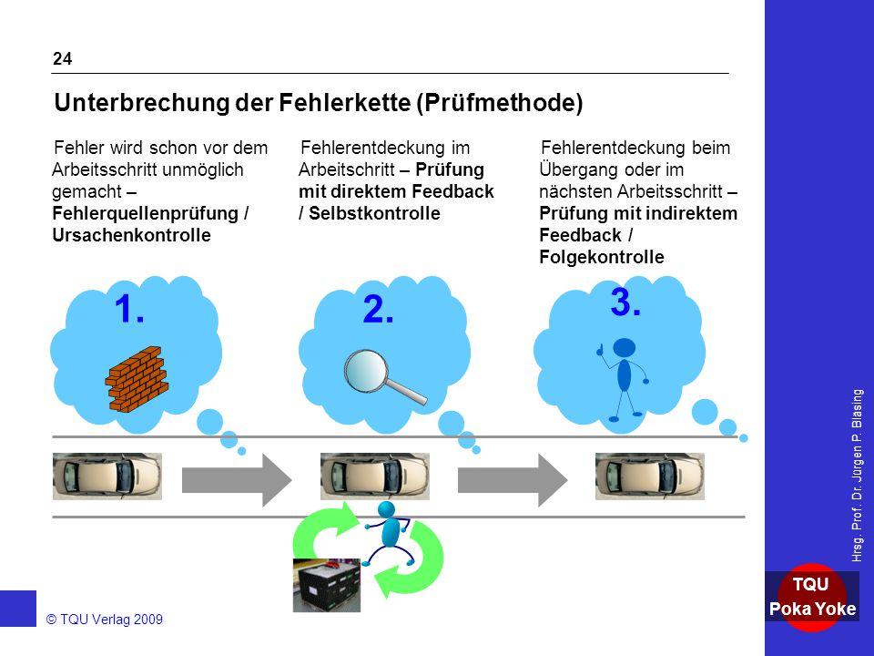 AKADEMIE © TQU Verlag 2009 TQU Poka Yoke Hrsg. Prof. Dr. Jürgen P. Bläsing 24 Unterbrechung der Fehlerkette (Prüfmethode) 1. 2. 3. Fehlerentdeckung be