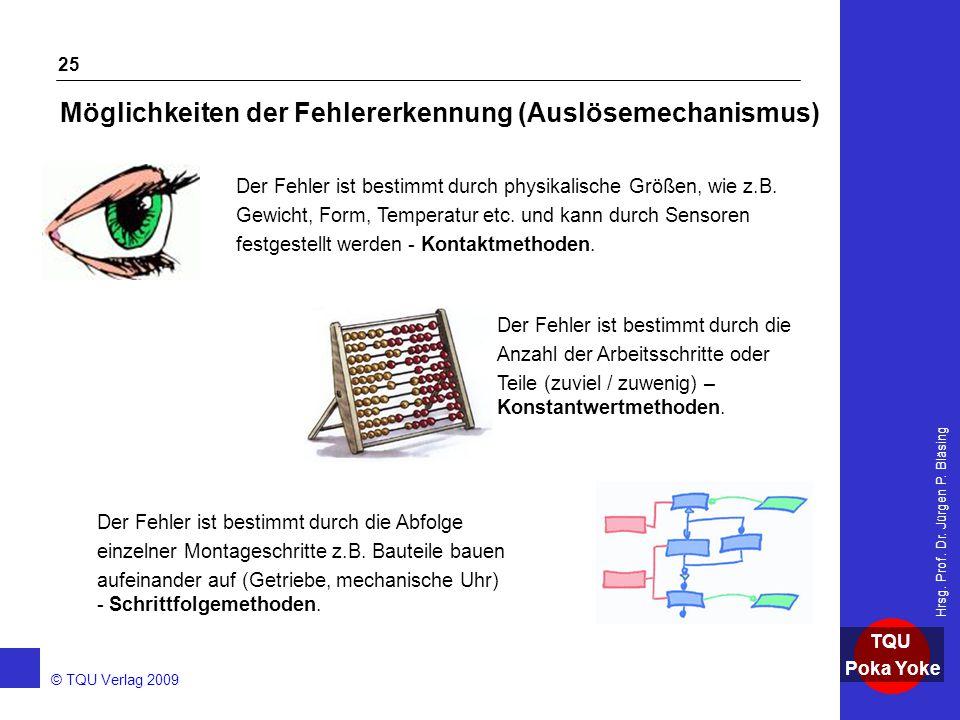 AKADEMIE © TQU Verlag 2009 TQU Poka Yoke Hrsg. Prof. Dr. Jürgen P. Bläsing 25 Möglichkeiten der Fehlererkennung (Auslösemechanismus) Der Fehler ist be