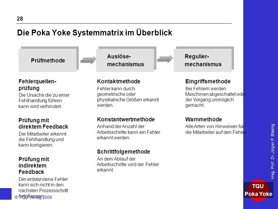 AKADEMIE © TQU Verlag 2009 TQU Poka Yoke Hrsg. Prof. Dr. Jürgen P. Bläsing 28 Prüfmethode Auslöse- mechanismus Auslöse- mechanismus Regulier- mechanis