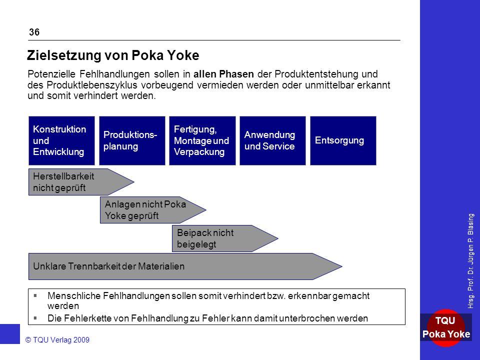AKADEMIE © TQU Verlag 2009 TQU Poka Yoke Hrsg. Prof. Dr. Jürgen P. Bläsing 36 Zielsetzung von Poka Yoke Potenzielle Fehlhandlungen sollen in allen Pha