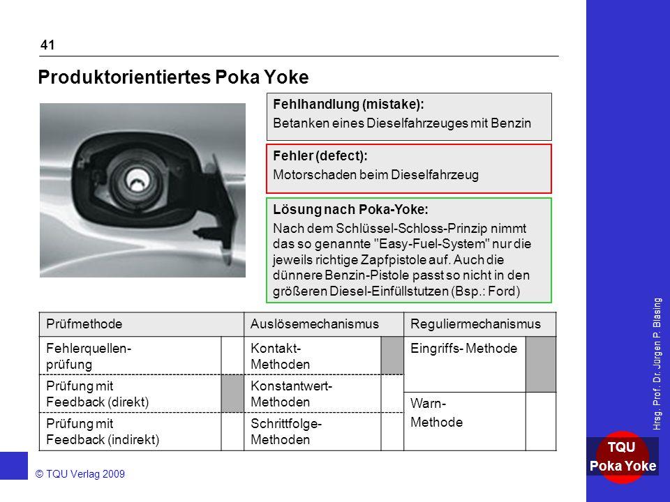 AKADEMIE © TQU Verlag 2009 TQU Poka Yoke Hrsg. Prof. Dr. Jürgen P. Bläsing 41 Produktorientiertes Poka Yoke Fehlhandlung (mistake): Betanken eines Die
