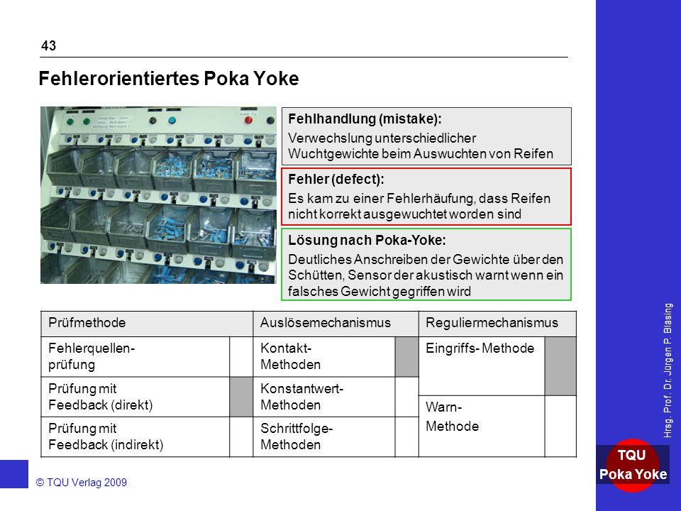 AKADEMIE © TQU Verlag 2009 TQU Poka Yoke Hrsg. Prof. Dr. Jürgen P. Bläsing 43 Fehlerorientiertes Poka Yoke Fehlhandlung (mistake): Verwechslung unters