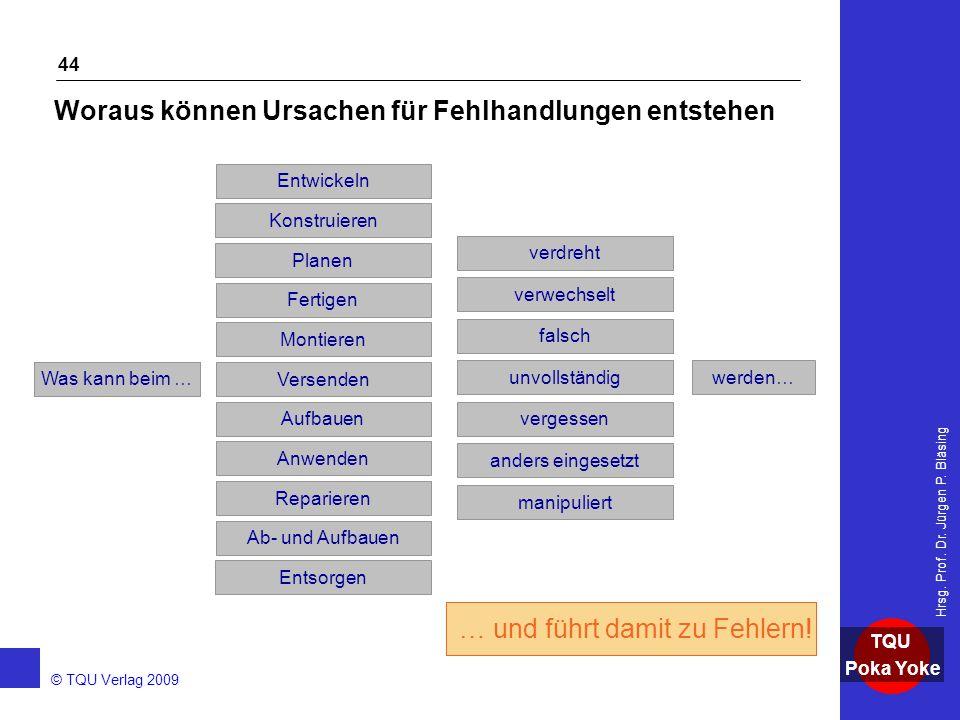 AKADEMIE © TQU Verlag 2009 TQU Poka Yoke Hrsg. Prof. Dr. Jürgen P. Bläsing 44 Woraus können Ursachen für Fehlhandlungen entstehen Was kann beim … werd