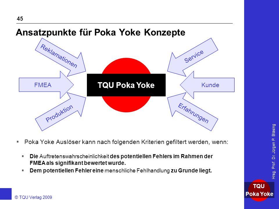 AKADEMIE © TQU Verlag 2009 TQU Poka Yoke Hrsg. Prof. Dr. Jürgen P. Bläsing 45 Ansatzpunkte für Poka Yoke Konzepte  Poka Yoke Auslöser kann nach folge