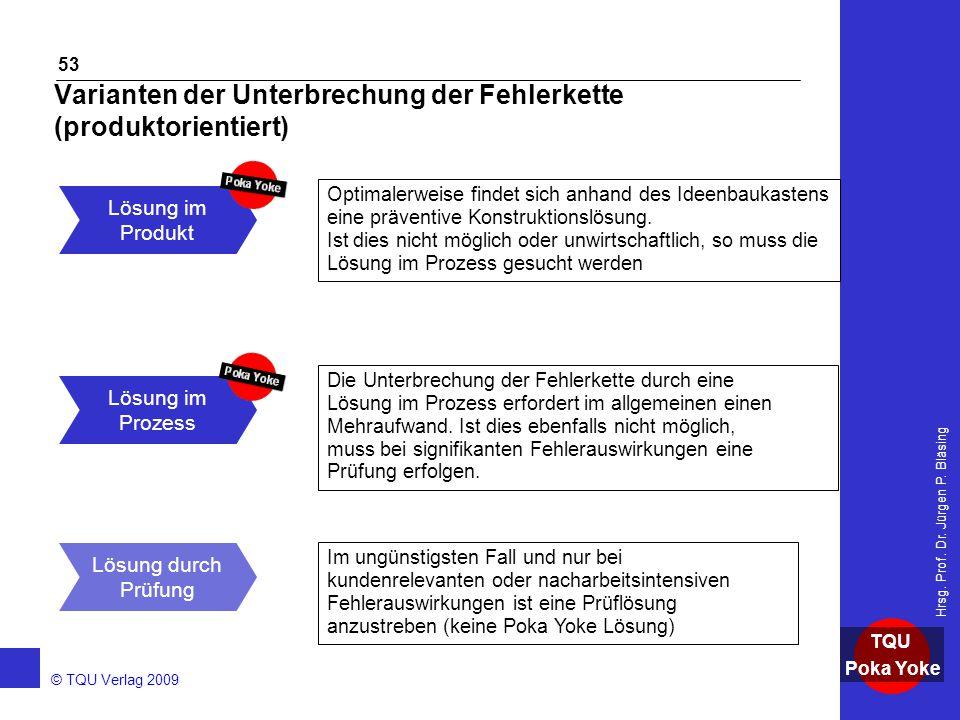 AKADEMIE © TQU Verlag 2009 TQU Poka Yoke Hrsg. Prof. Dr. Jürgen P. Bläsing 53 Varianten der Unterbrechung der Fehlerkette (produktorientiert) Lösung d