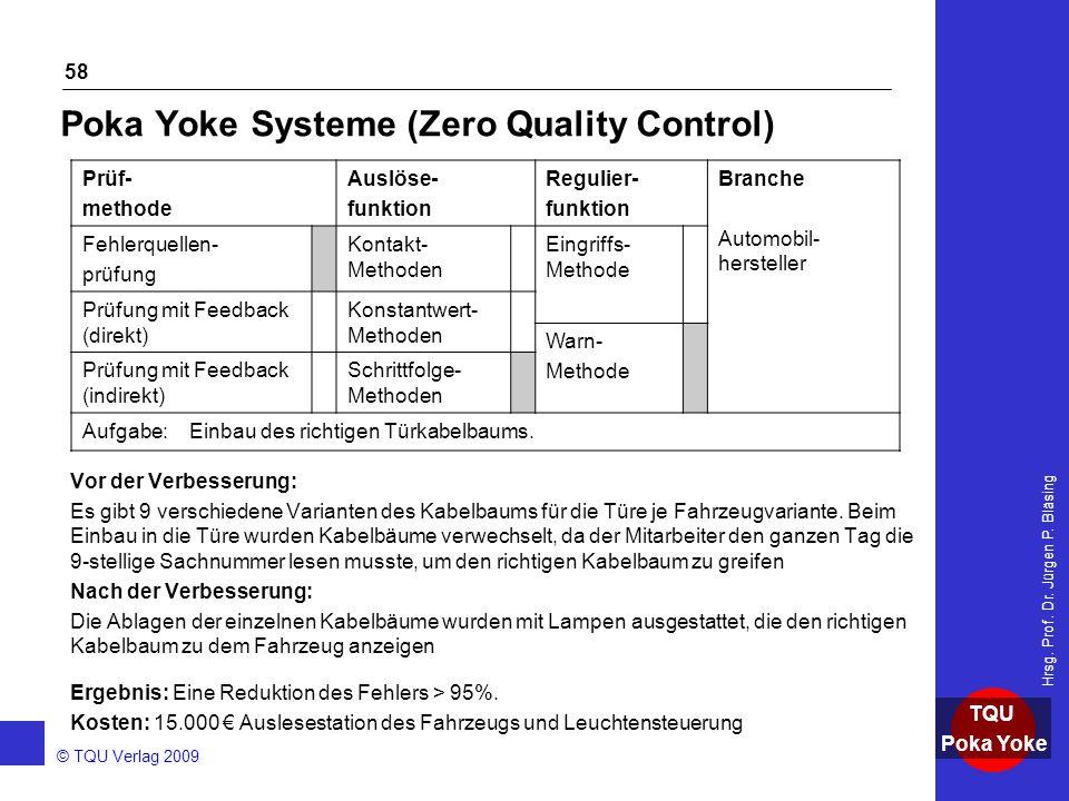 AKADEMIE © TQU Verlag 2009 TQU Poka Yoke Hrsg. Prof. Dr. Jürgen P. Bläsing 58 Poka Yoke Systeme (Zero Quality Control) Vor der Verbesserung: Es gibt 9