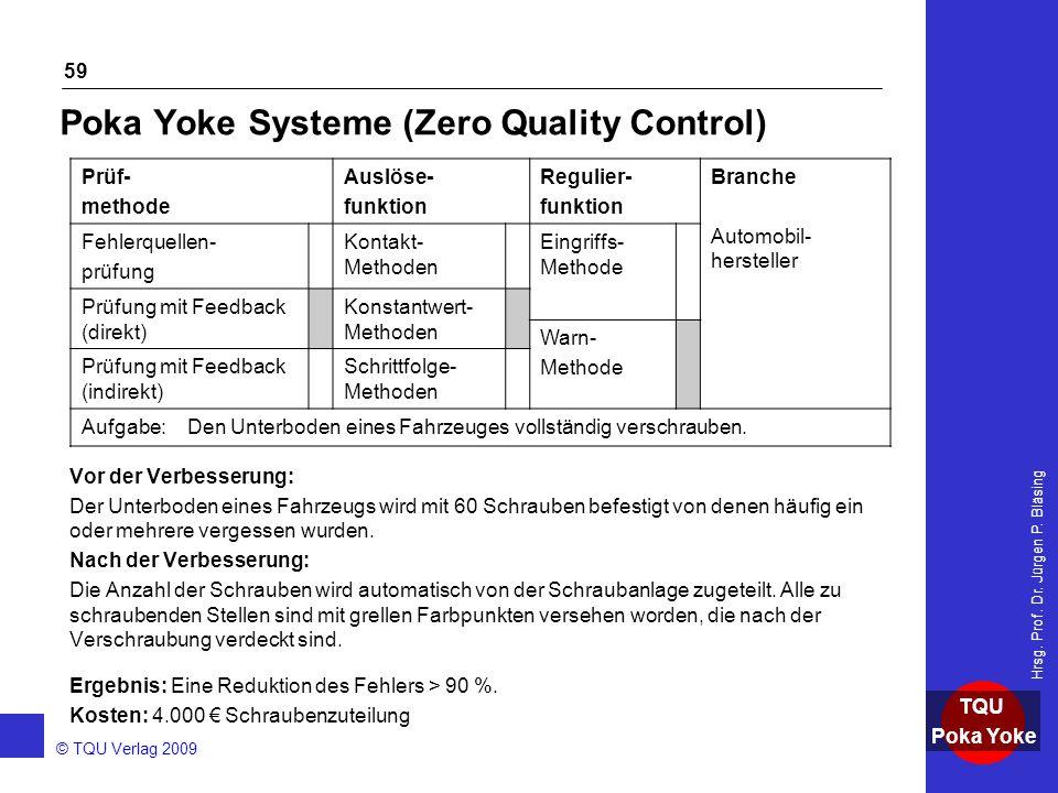 AKADEMIE © TQU Verlag 2009 TQU Poka Yoke Hrsg. Prof. Dr. Jürgen P. Bläsing 59 Poka Yoke Systeme (Zero Quality Control) Vor der Verbesserung: Der Unter