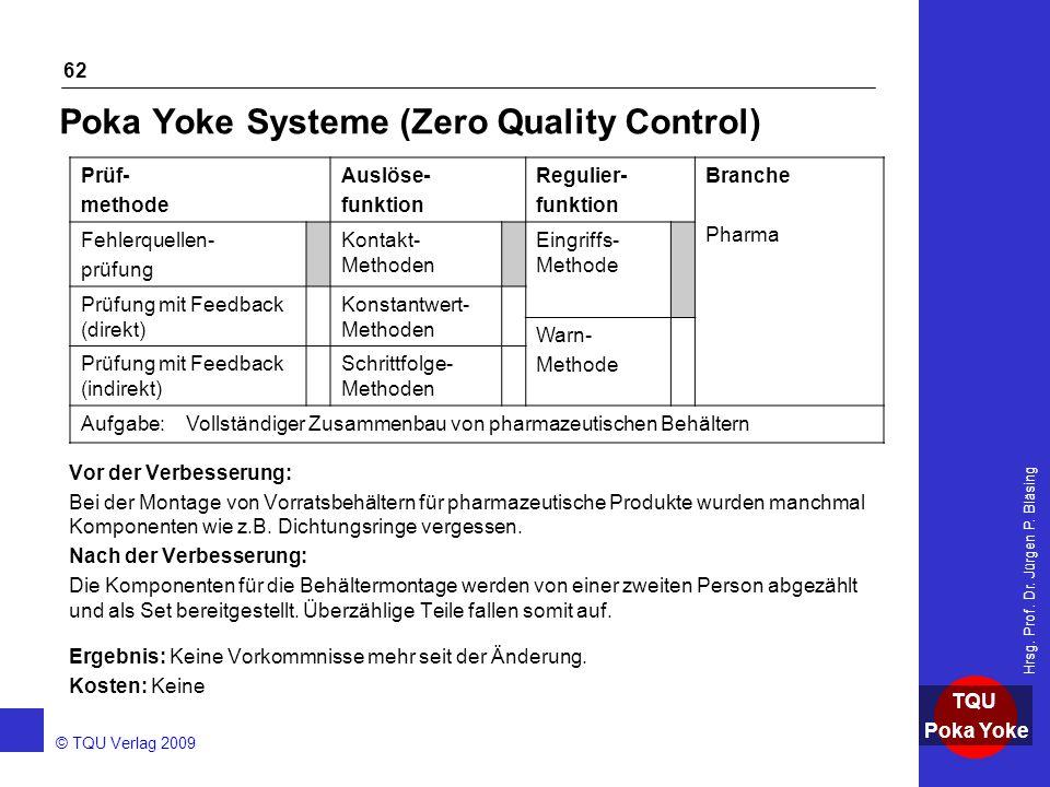 AKADEMIE © TQU Verlag 2009 TQU Poka Yoke Hrsg. Prof. Dr. Jürgen P. Bläsing 62 Poka Yoke Systeme (Zero Quality Control) Vor der Verbesserung: Bei der M
