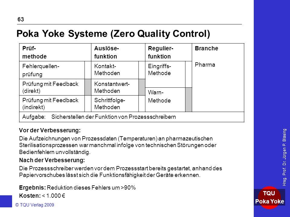AKADEMIE © TQU Verlag 2009 TQU Poka Yoke Hrsg. Prof. Dr. Jürgen P. Bläsing 63 Poka Yoke Systeme (Zero Quality Control) Vor der Verbesserung: Die Aufze