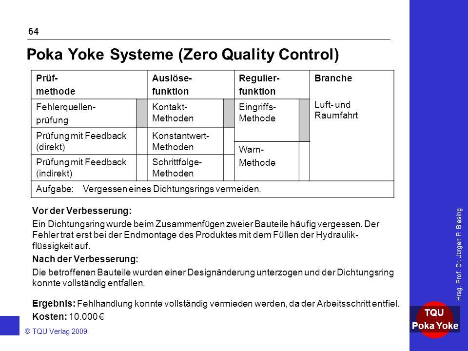 AKADEMIE © TQU Verlag 2009 TQU Poka Yoke Hrsg. Prof. Dr. Jürgen P. Bläsing 64 Poka Yoke Systeme (Zero Quality Control) Vor der Verbesserung: Ein Dicht