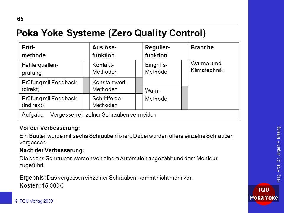 AKADEMIE © TQU Verlag 2009 TQU Poka Yoke Hrsg. Prof. Dr. Jürgen P. Bläsing 65 Poka Yoke Systeme (Zero Quality Control) Vor der Verbesserung: Ein Baute