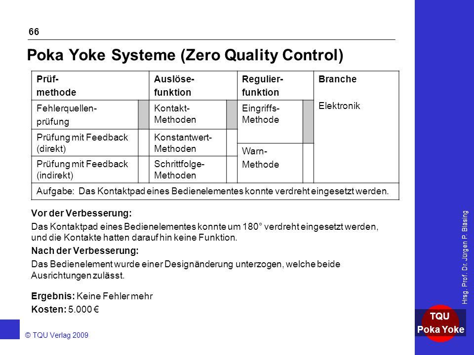 AKADEMIE © TQU Verlag 2009 TQU Poka Yoke Hrsg. Prof. Dr. Jürgen P. Bläsing 66 Poka Yoke Systeme (Zero Quality Control) Vor der Verbesserung: Das Konta