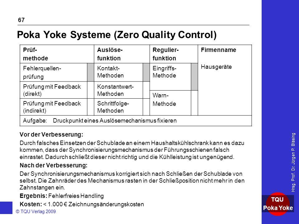 AKADEMIE © TQU Verlag 2009 TQU Poka Yoke Hrsg. Prof. Dr. Jürgen P. Bläsing 67 Poka Yoke Systeme (Zero Quality Control) Vor der Verbesserung: Durch fal