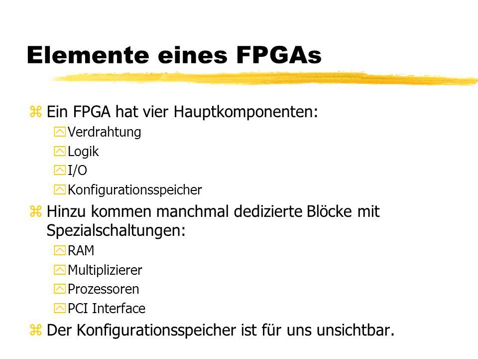 Elemente eines FPGAs zEin FPGA hat vier Hauptkomponenten: yVerdrahtung yLogik yI/O yKonfigurationsspeicher zHinzu kommen manchmal dedizierte Blöcke mi