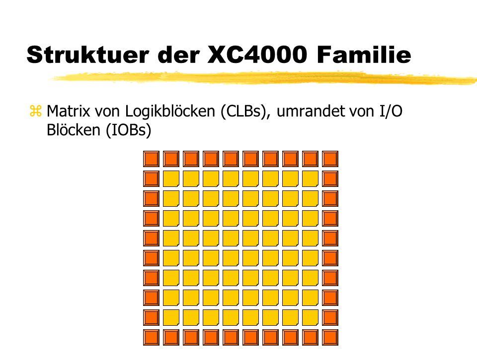 Struktuer der XC4000 Familie zMatrix von Logikblöcken (CLBs), umrandet von I/O Blöcken (IOBs)