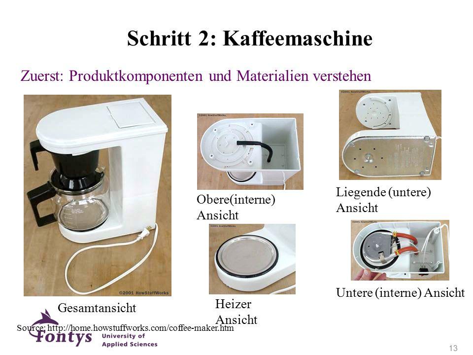 Zuerst: Produktkomponenten und Materialien verstehen Obere(interne) Ansicht Heizer Ansicht Liegende (untere) Ansicht Untere (interne) Ansicht Gesamtan