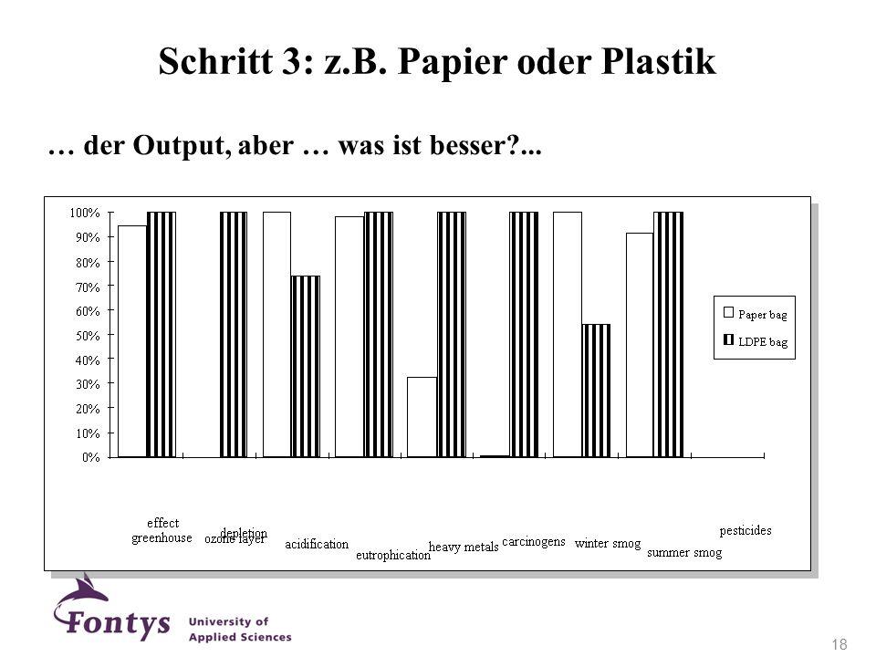 … der Output, aber … was ist besser?... Schritt 3: z.B. Papier oder Plastik 18