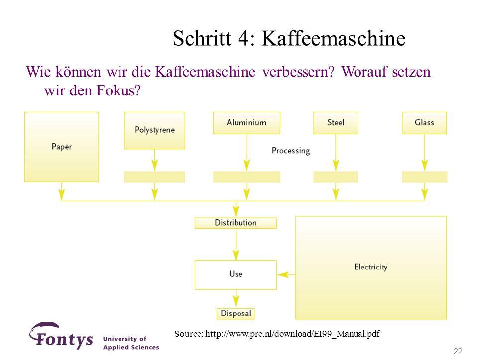 Wie können wir die Kaffeemaschine verbessern? Worauf setzen wir den Fokus? Source: http://www.pre.nl/download/EI99_Manual.pdf Schritt 4: Kaffeemaschin