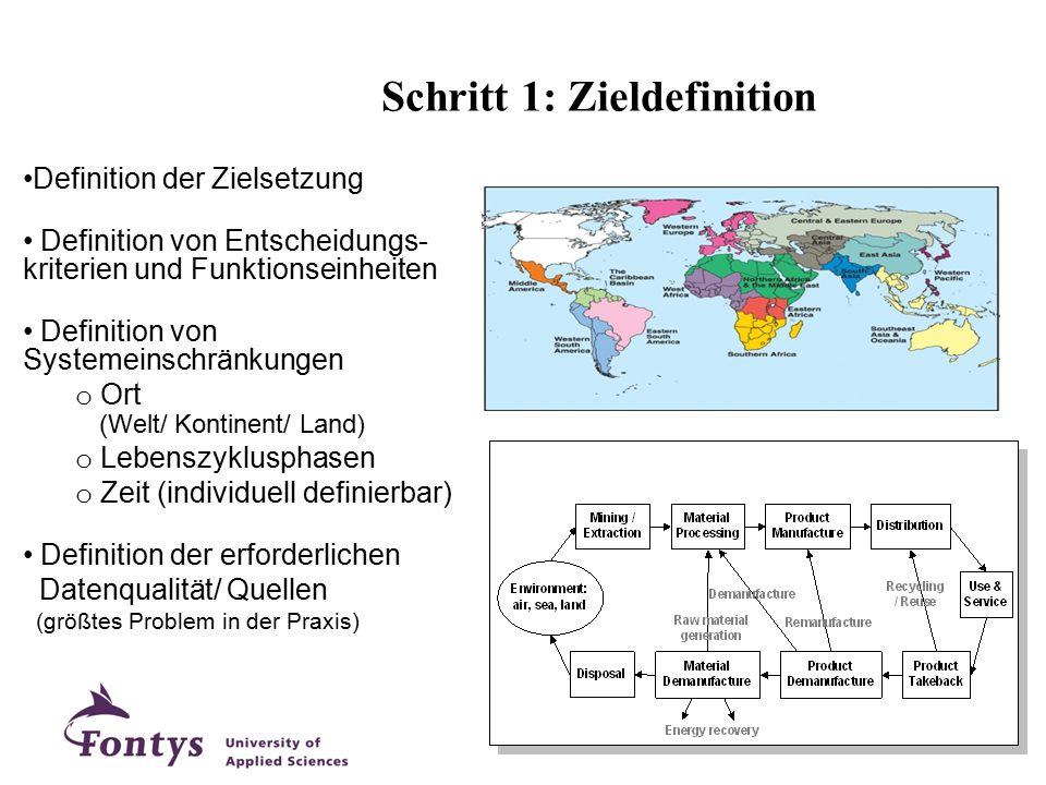 Definition der Zielsetzung Definition von Entscheidungs- kriterien und Funktionseinheiten Definition von Systemeinschränkungen o Ort (Welt/ Kontinent/