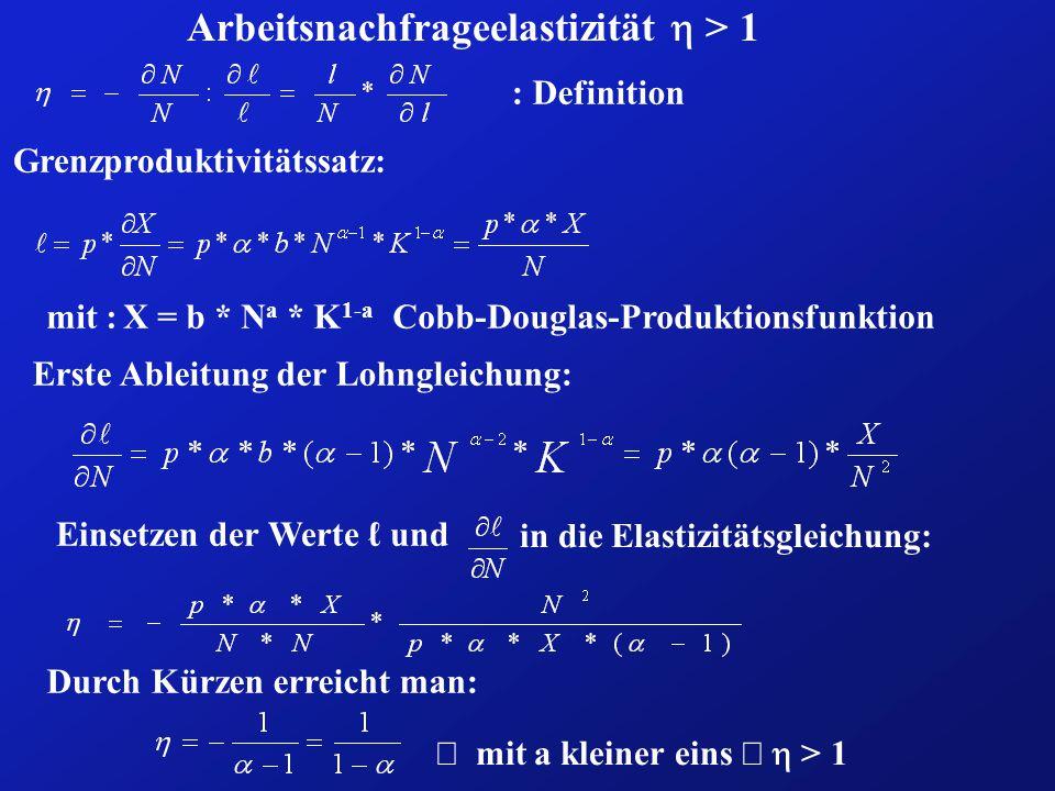 Arbeitsnachfrageelastizität  > 1 : Definition Grenzproduktivitätssatz: mit : X = b * N a * K 1-a Cobb-Douglas-Produktionsfunktion Erste Ableitung der Lohngleichung: Einsetzen der Werte ℓ und in die Elastizitätsgleichung: Durch Kürzen erreicht man:  m it a kleiner eins  > 1