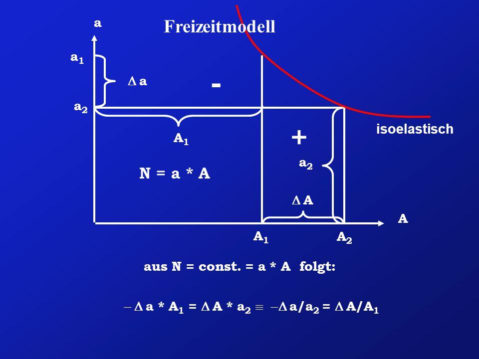 A a aus N = const.