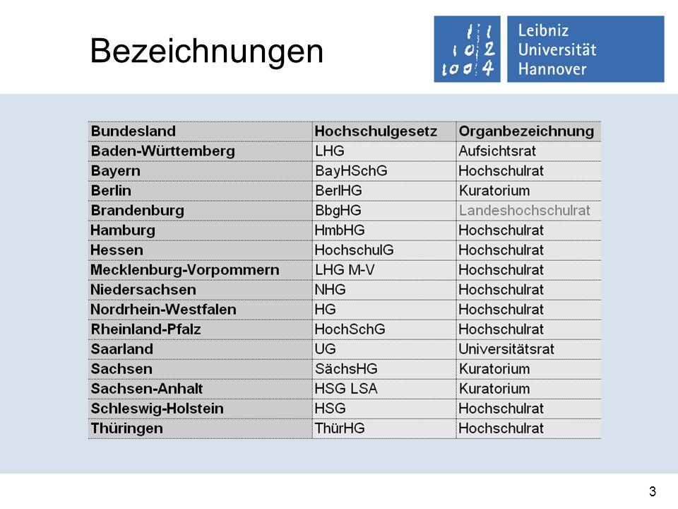 14 Rechtliche Determinanten Wissenschaftsfreiheit -> Art.