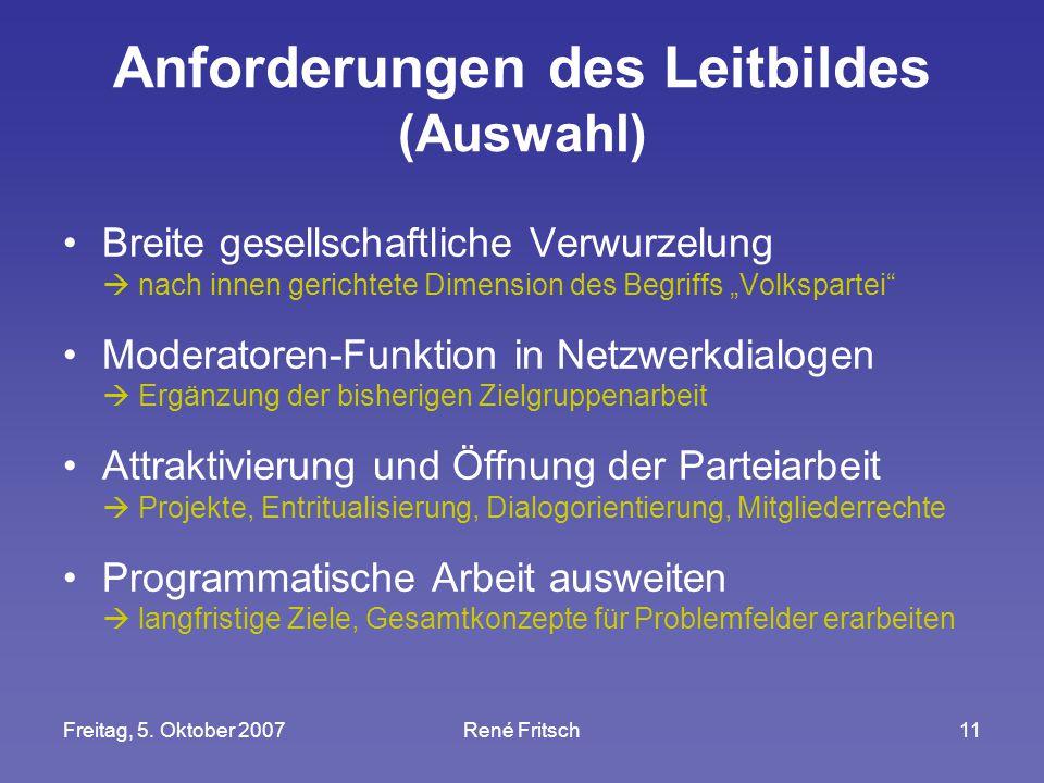 Freitag, 5. Oktober 2007René Fritsch11 Anforderungen des Leitbildes (Auswahl) Breite gesellschaftliche Verwurzelung  nach innen gerichtete Dimension