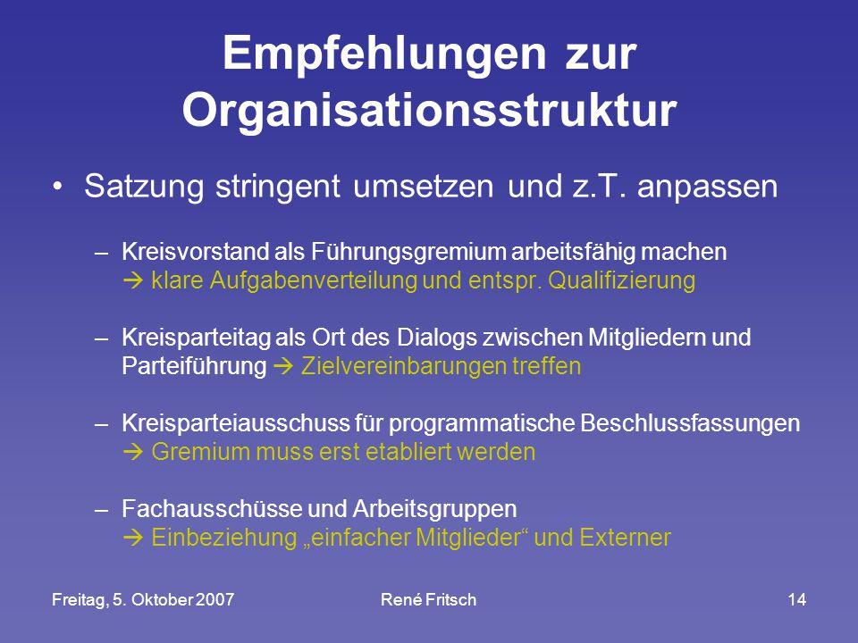 Freitag, 5. Oktober 2007René Fritsch14 Empfehlungen zur Organisationsstruktur Satzung stringent umsetzen und z.T. anpassen –Kreisvorstand als Führungs
