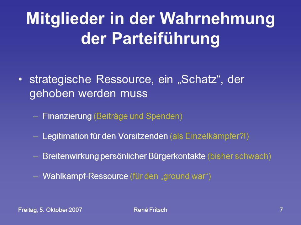 """Freitag, 5. Oktober 2007René Fritsch7 Mitglieder in der Wahrnehmung der Parteiführung strategische Ressource, ein """"Schatz"""", der gehoben werden muss –F"""