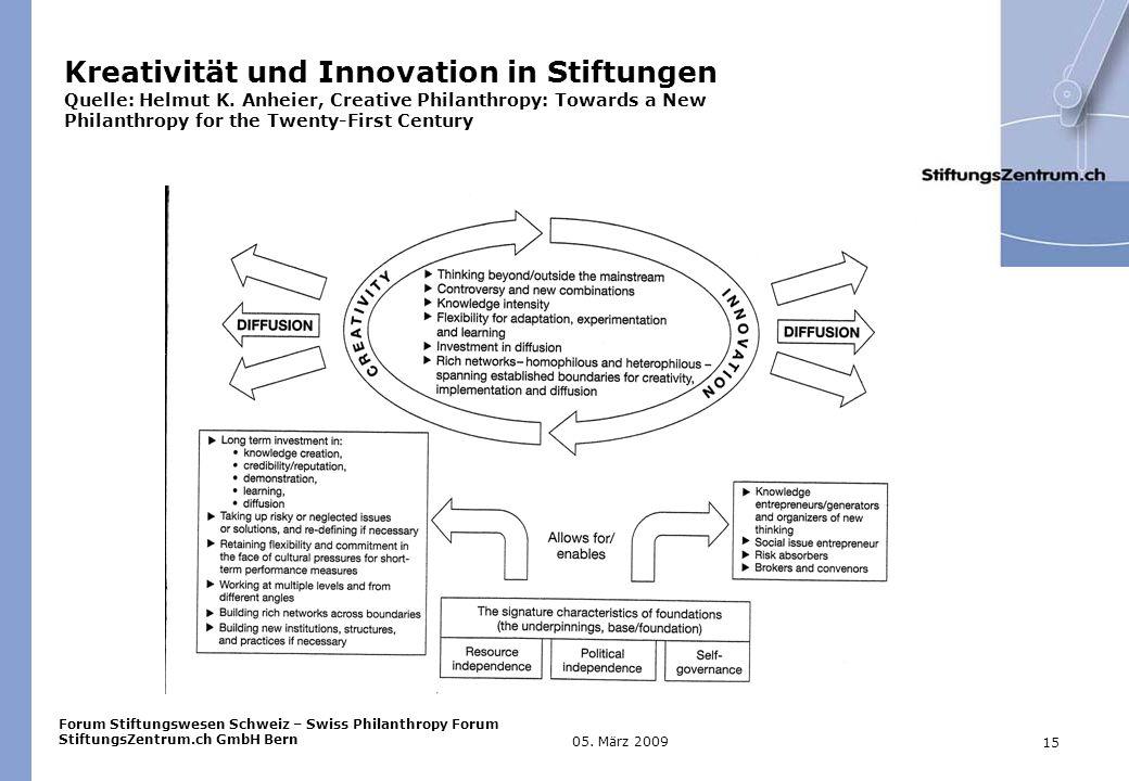Forum Stiftungswesen Schweiz – Swiss Philanthropy Forum StiftungsZentrum.ch GmbH Bern 15 05.