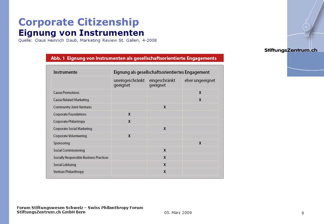 Forum Stiftungswesen Schweiz – Swiss Philanthropy Forum StiftungsZentrum.ch GmbH Bern 9 05.