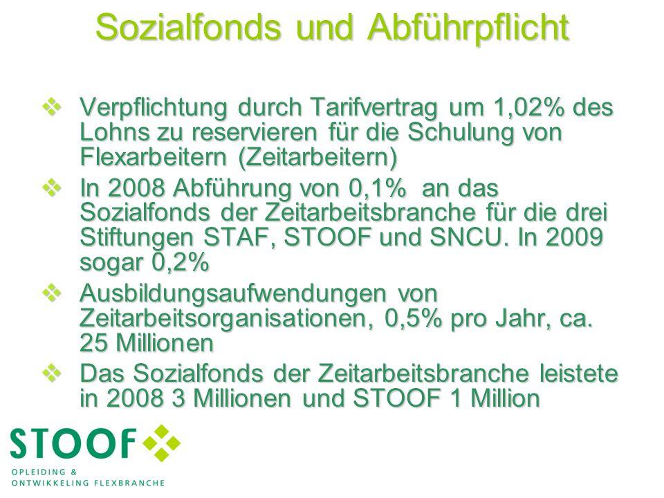 Sozialfonds und Abführpflicht  Verpflichtung durch Tarifvertrag um 1,02% des Lohns zu reservieren für die Schulung von Flexarbeitern (Zeitarbeitern)  In 2008 Abführung von 0,1% an das Sozialfonds der Zeitarbeitsbranche für die drei Stiftungen STAF, STOOF und SNCU.