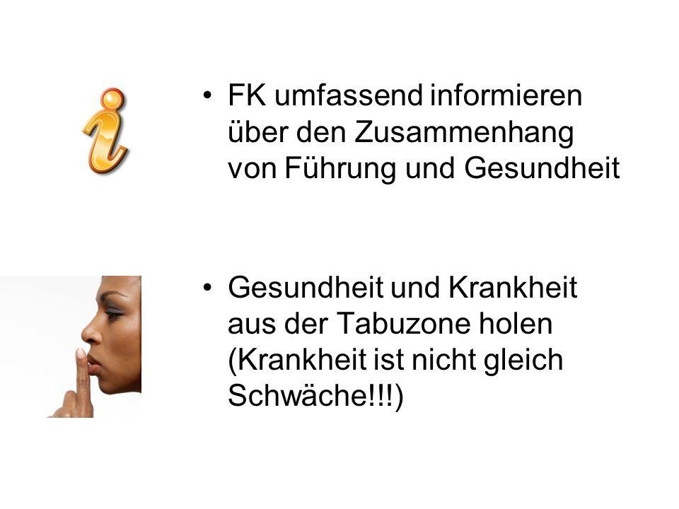 BGM – Akzeptanz durch die Mitarbeiter/innen 1.Istzustand im Finanzamt Treptow-Köpenick 2.