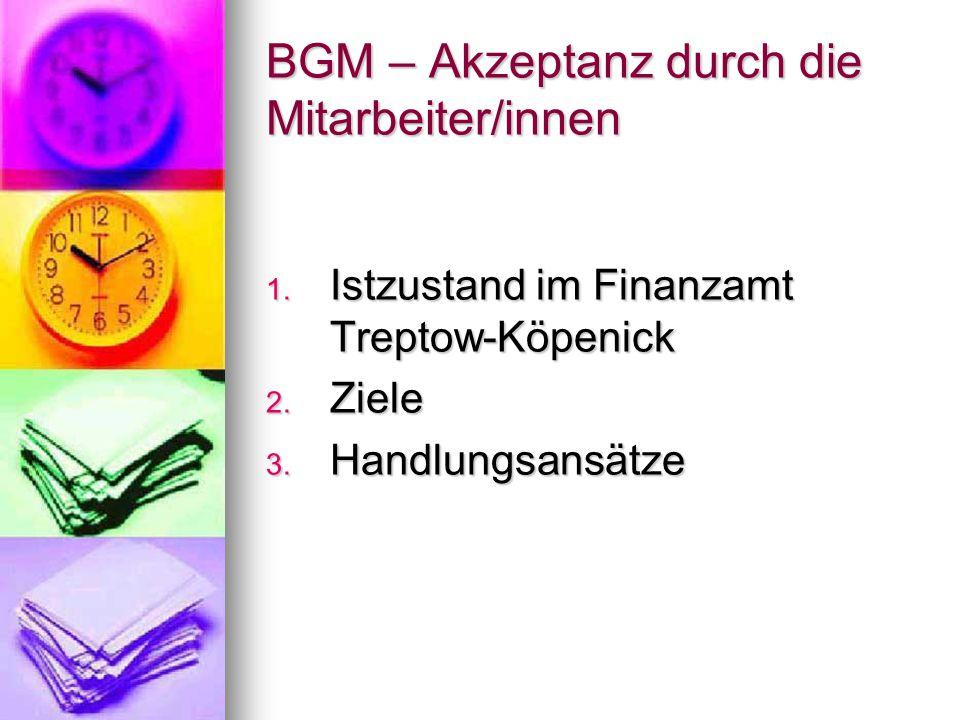BGM – Akzeptanz durch die Mitarbeiter/innen 1.Istzustand im Finanzamt Treptow-Köpenick Mangelnde Kenntnis des Gesamtkonzeptes BGM (Bsp.